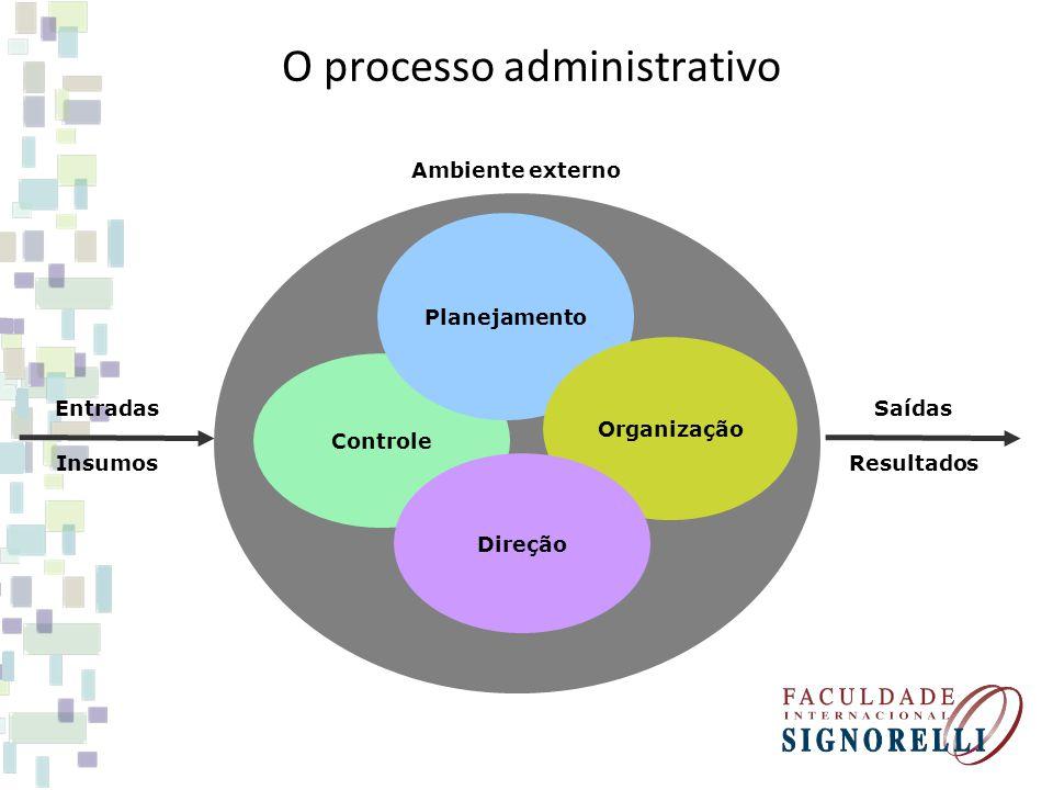 O processo administrativo