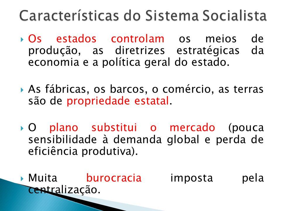 Características do Sistema Socialista
