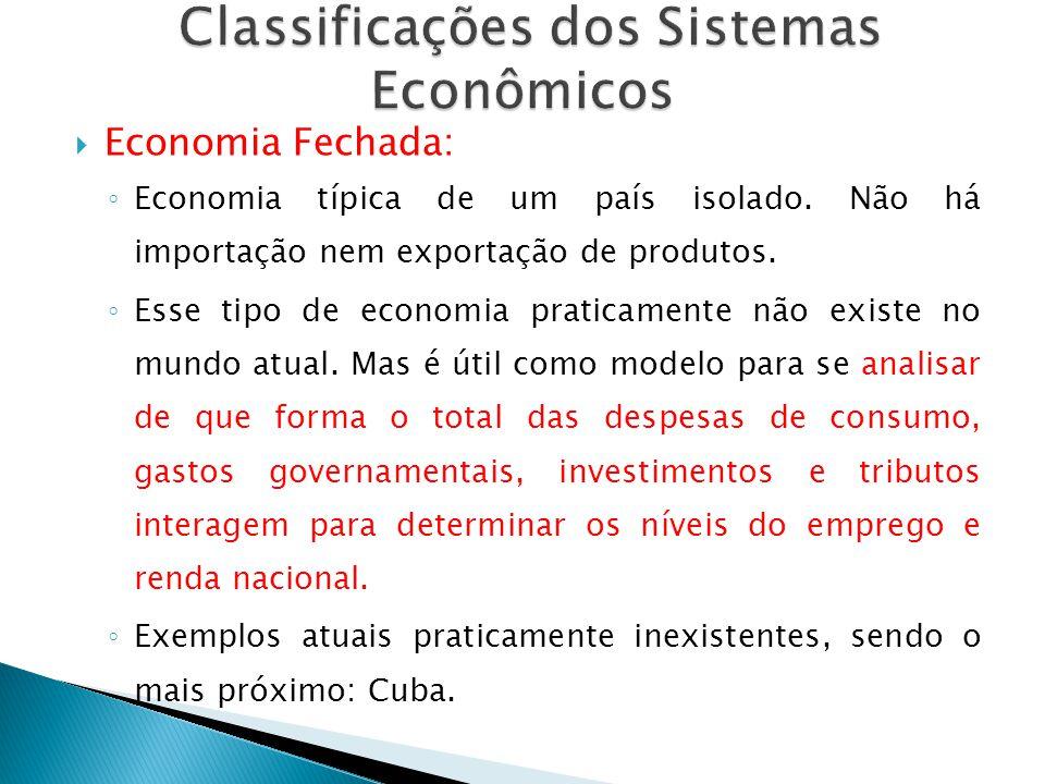 Classificações dos Sistemas Econômicos