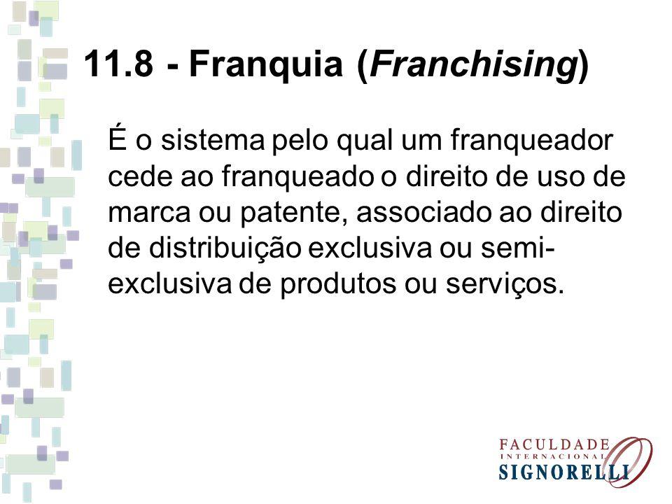 11.8 - Franquia (Franchising)