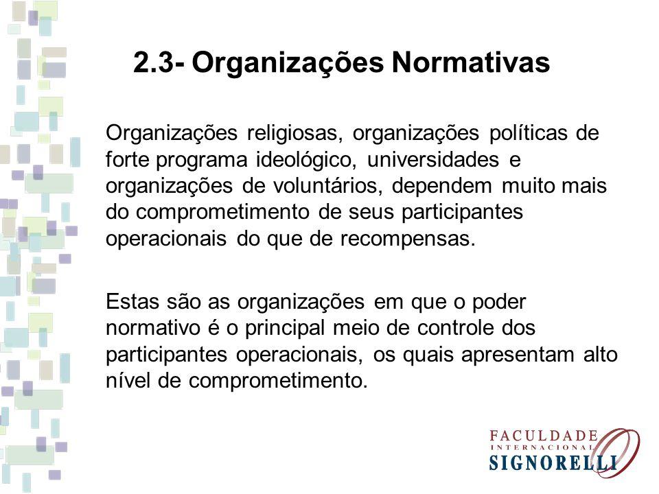 2.3- Organizações Normativas