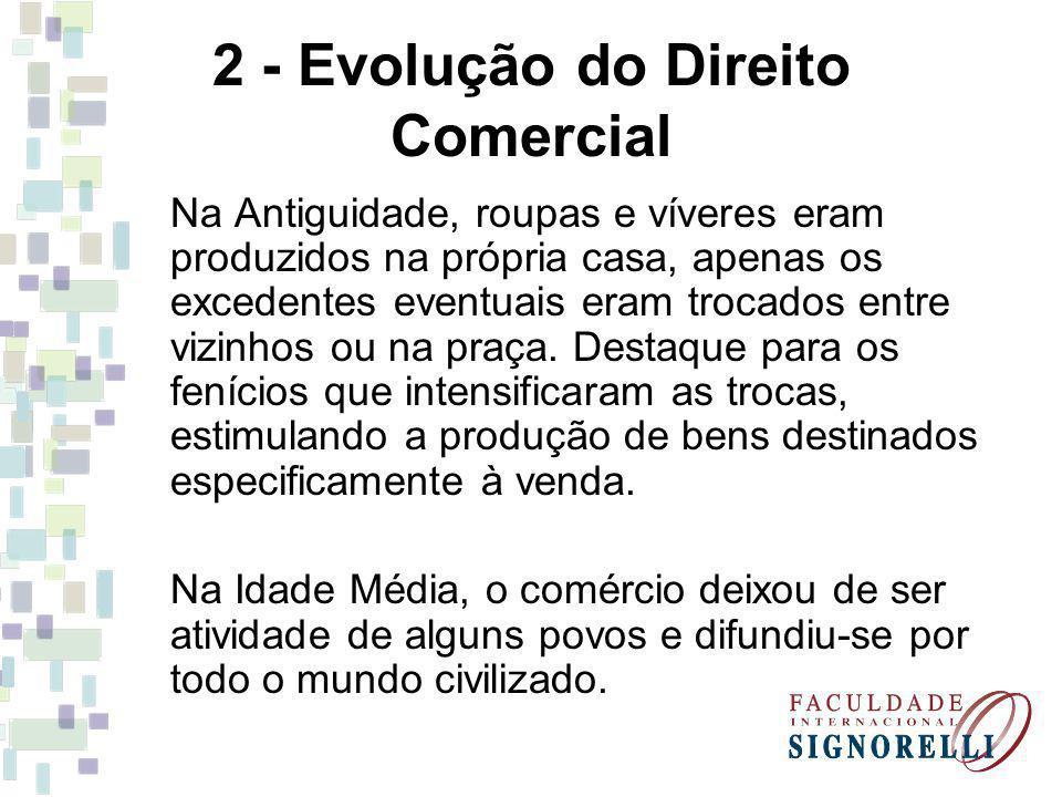 2 - Evolução do Direito Comercial