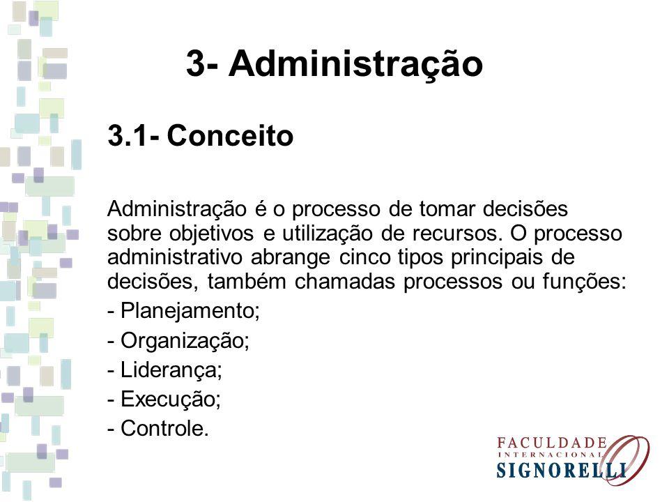 3- Administração 3.1- Conceito