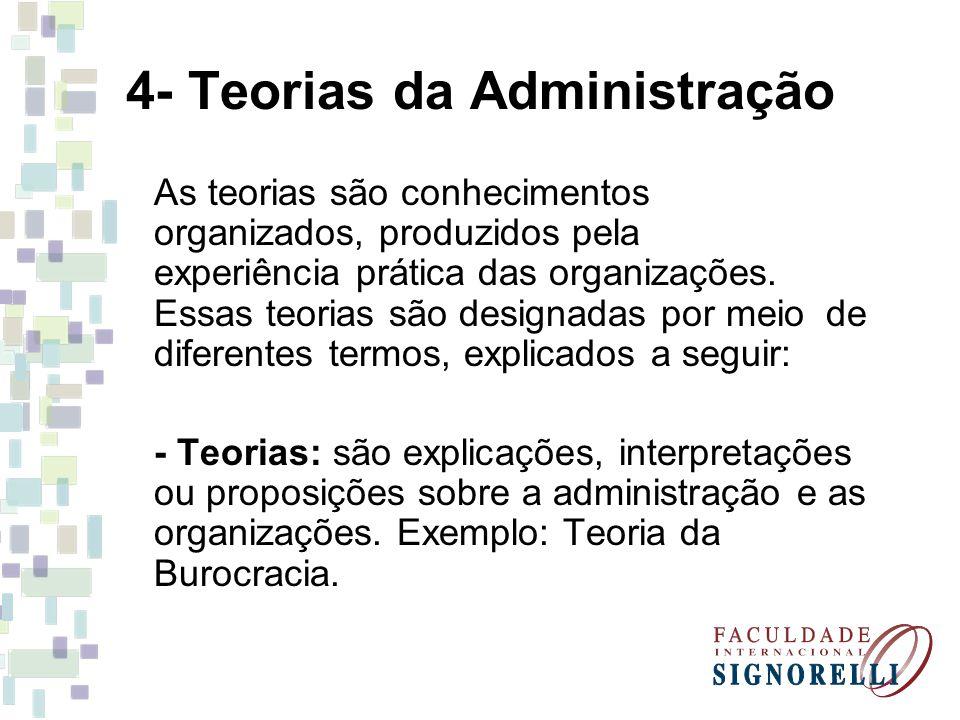 4- Teorias da Administração