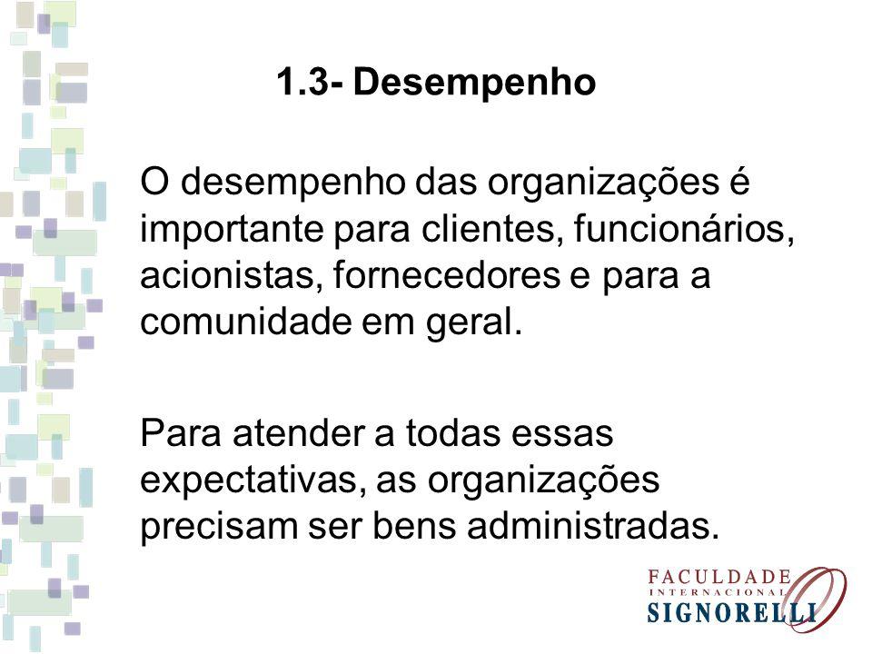 1.3- Desempenho O desempenho das organizações é importante para clientes, funcionários, acionistas, fornecedores e para a comunidade em geral.