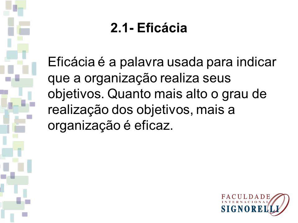 2.1- Eficácia