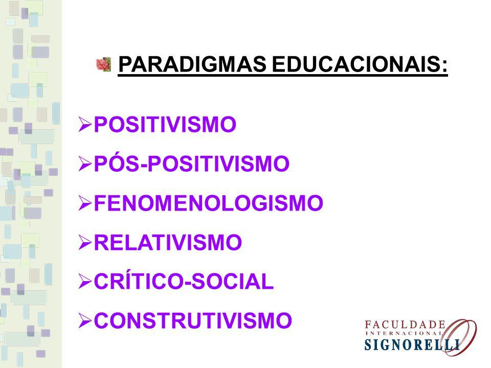 PARADIGMAS EDUCACIONAIS: