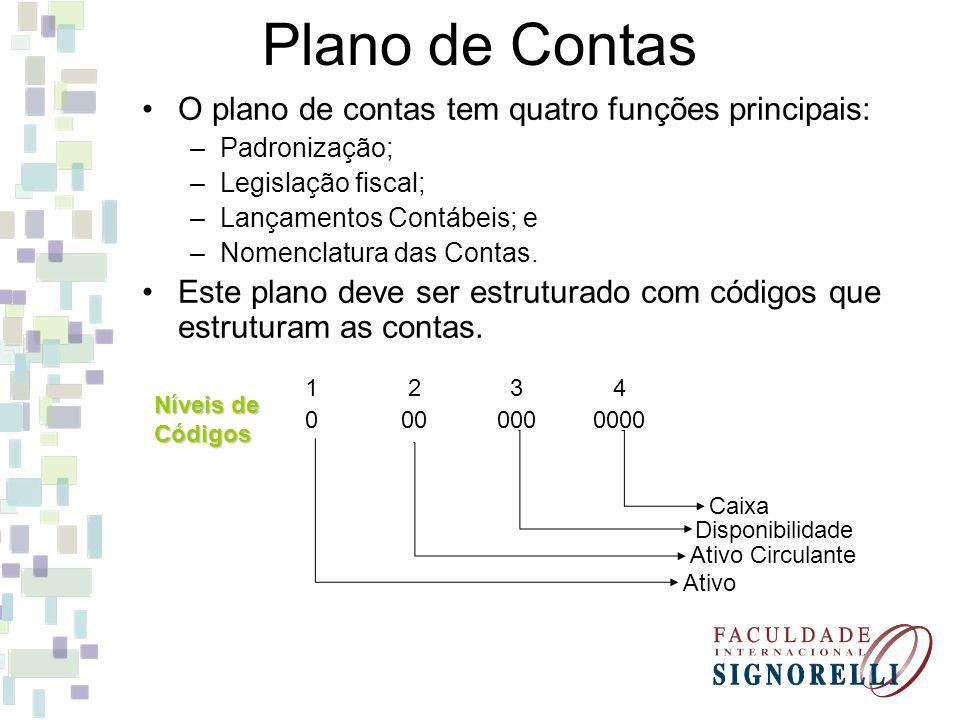 Plano de Contas O plano de contas tem quatro funções principais:
