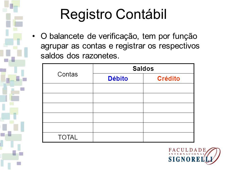 Registro Contábil O balancete de verificação, tem por função agrupar as contas e registrar os respectivos saldos dos razonetes.