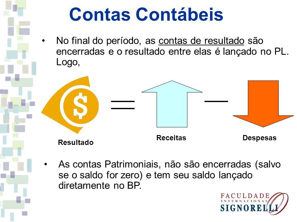 Contas Contábeis No final do período, as contas de resultado são encerradas e o resultado entre elas é lançado no PL. Logo,