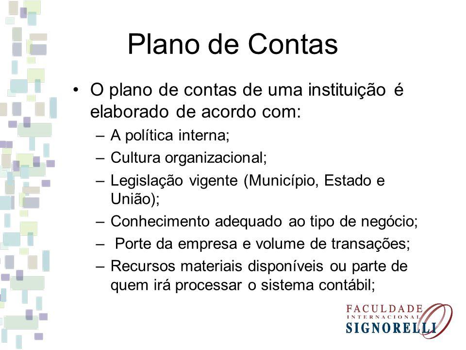 Plano de Contas O plano de contas de uma instituição é elaborado de acordo com: A política interna;