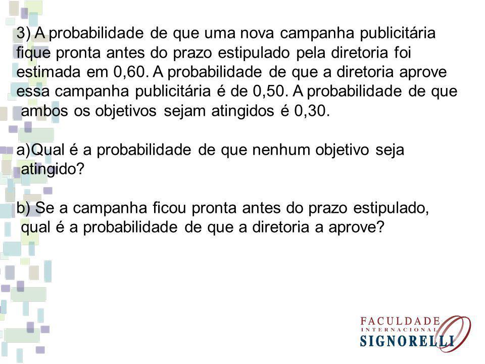 3) A probabilidade de que uma nova campanha publicitária