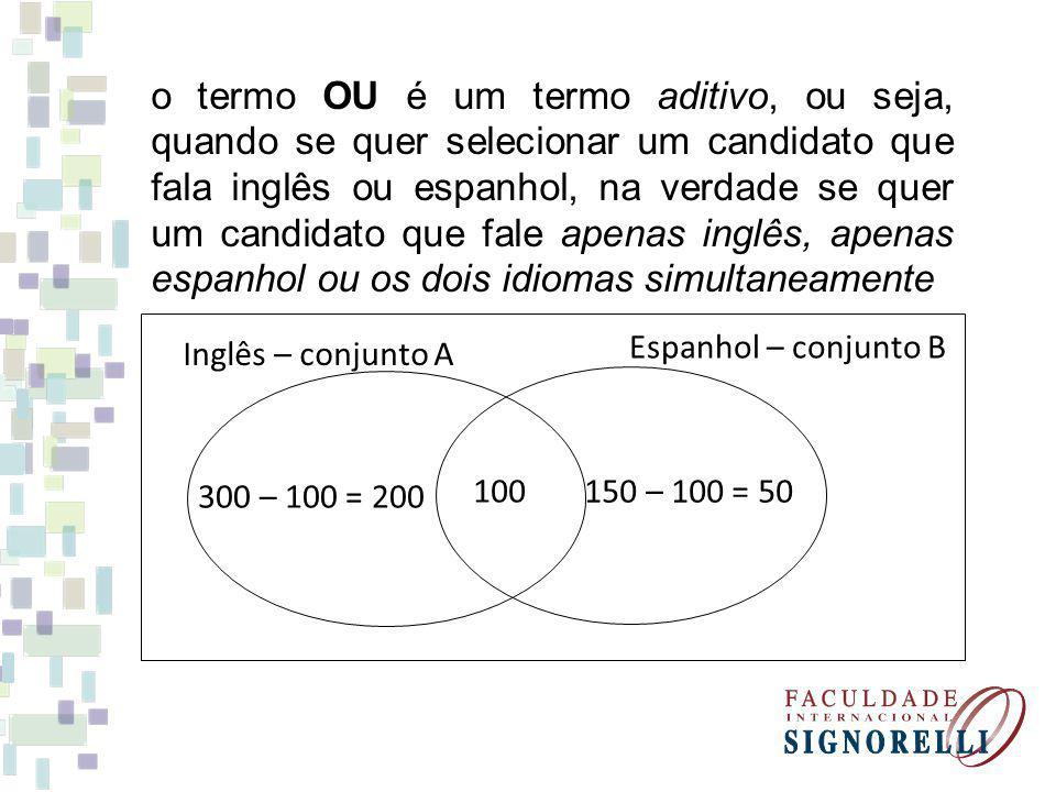 o termo OU é um termo aditivo, ou seja, quando se quer selecionar um candidato que fala inglês ou espanhol, na verdade se quer um candidato que fale apenas inglês, apenas espanhol ou os dois idiomas simultaneamente