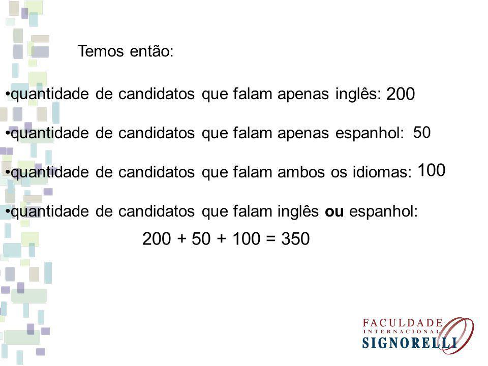 Temos então: quantidade de candidatos que falam apenas inglês: quantidade de candidatos que falam apenas espanhol: