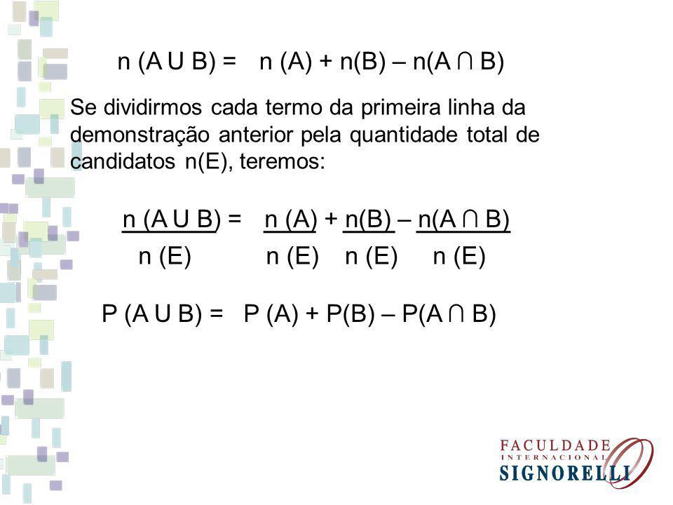 n (A U B) = n (A) + n(B) – n(A ∩ B) n (A U B) =