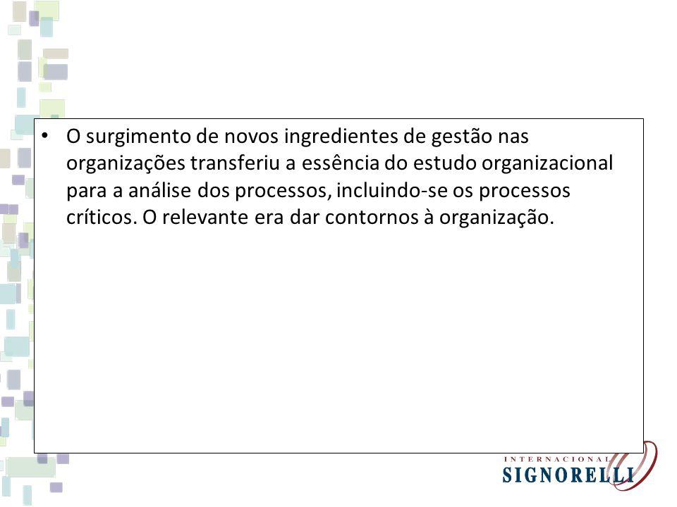 Tendências da teoria das organizações