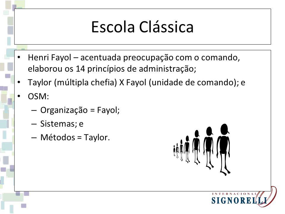 Escola Clássica Henri Fayol – acentuada preocupação com o comando, elaborou os 14 princípios de administração;