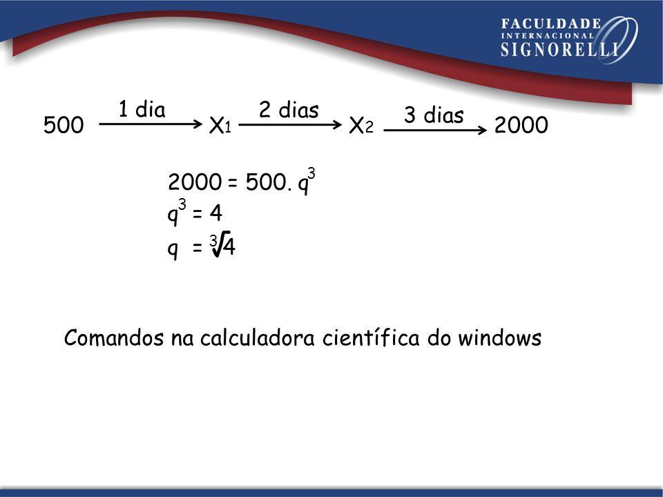 √ 1 dia 2 dias 3 dias 500 X1 X2 2000 2000 = 500. q q = 4 q = 4