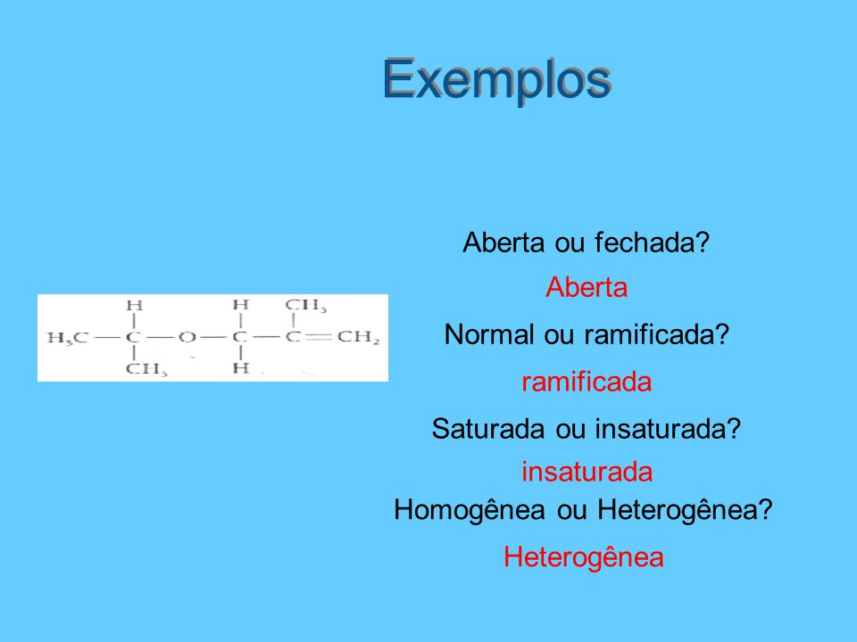 Exemplos Aberta ou fechada Aberta Normal ou ramificada ramificada