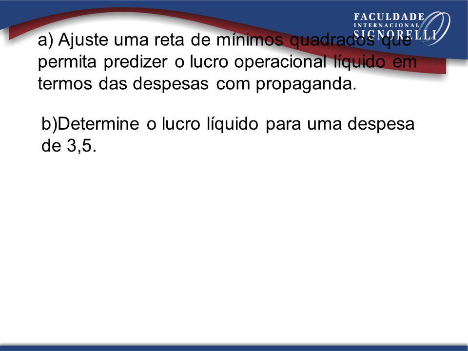 a) Ajuste uma reta de mínimos quadrados que permita predizer o lucro operacional líquido em termos das despesas com propaganda.