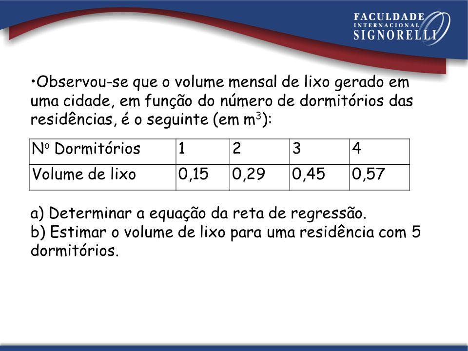 Observou-se que o volume mensal de lixo gerado em uma cidade, em função do número de dormitórios das residências, é o seguinte (em m3):