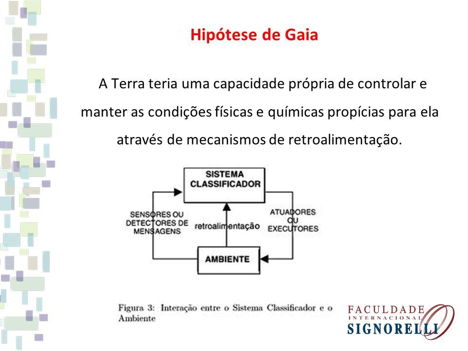 Hipótese de Gaia