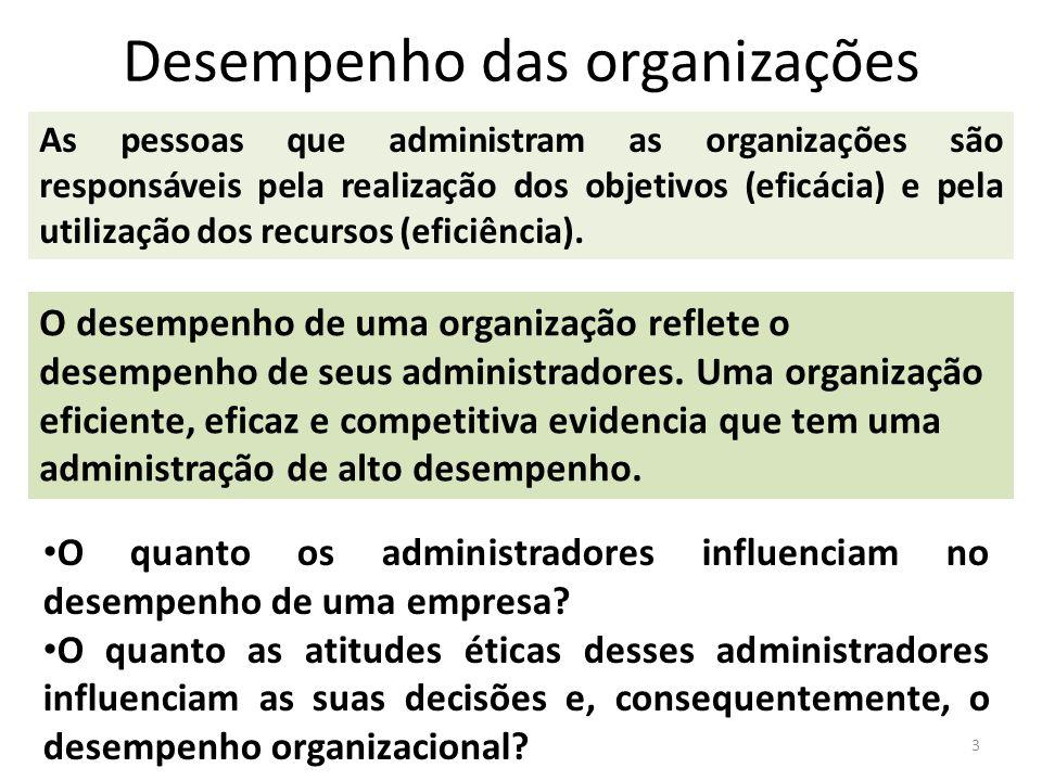 Desempenho das organizações
