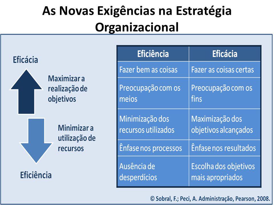 As Novas Exigências na Estratégia Organizacional