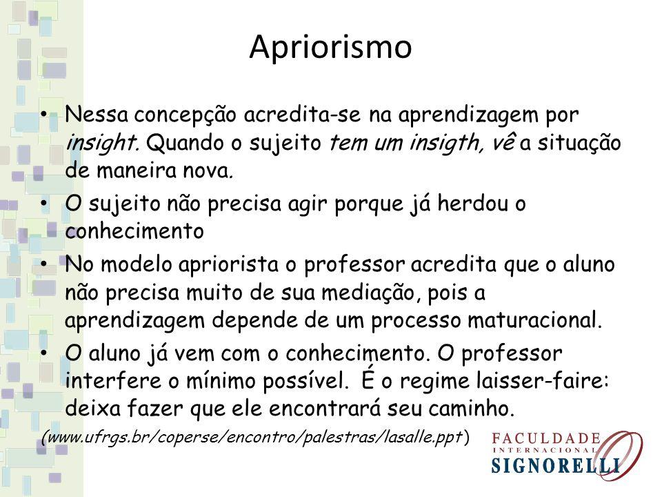 Apriorismo Nessa concepção acredita-se na aprendizagem por insight. Quando o sujeito tem um insigth, vê a situação de maneira nova.