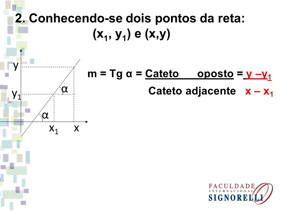 2. Conhecendo-se dois pontos da reta: m = Tg α = Cateto oposto = y –y1