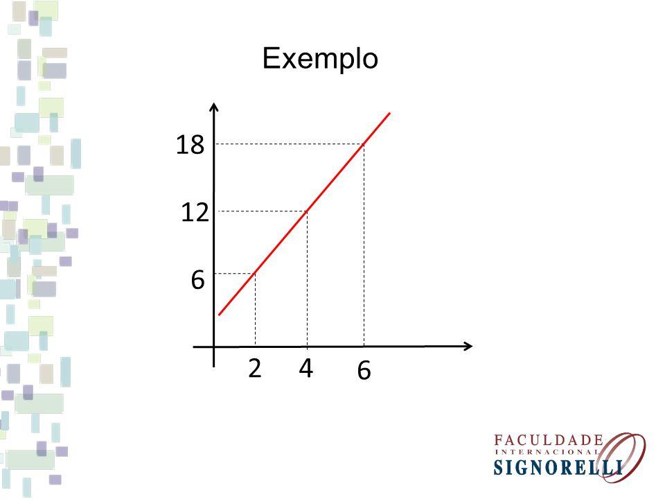 Exemplo 18 6 2 4 12