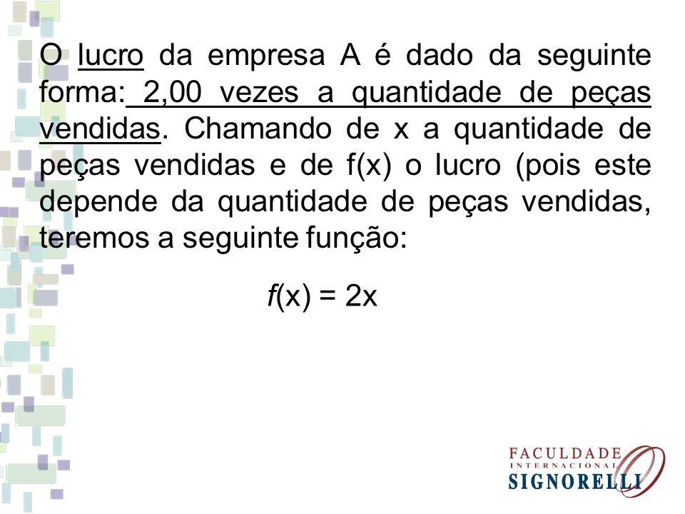 O lucro da empresa A é dado da seguinte forma: 2,00 vezes a quantidade de peças vendidas. Chamando de x a quantidade de peças vendidas e de f(x) o lucro (pois este depende da quantidade de peças vendidas, teremos a seguinte função: