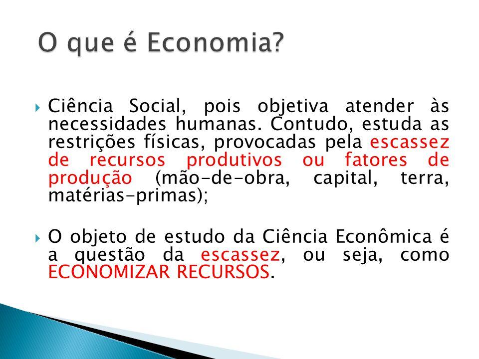 O que é Economia