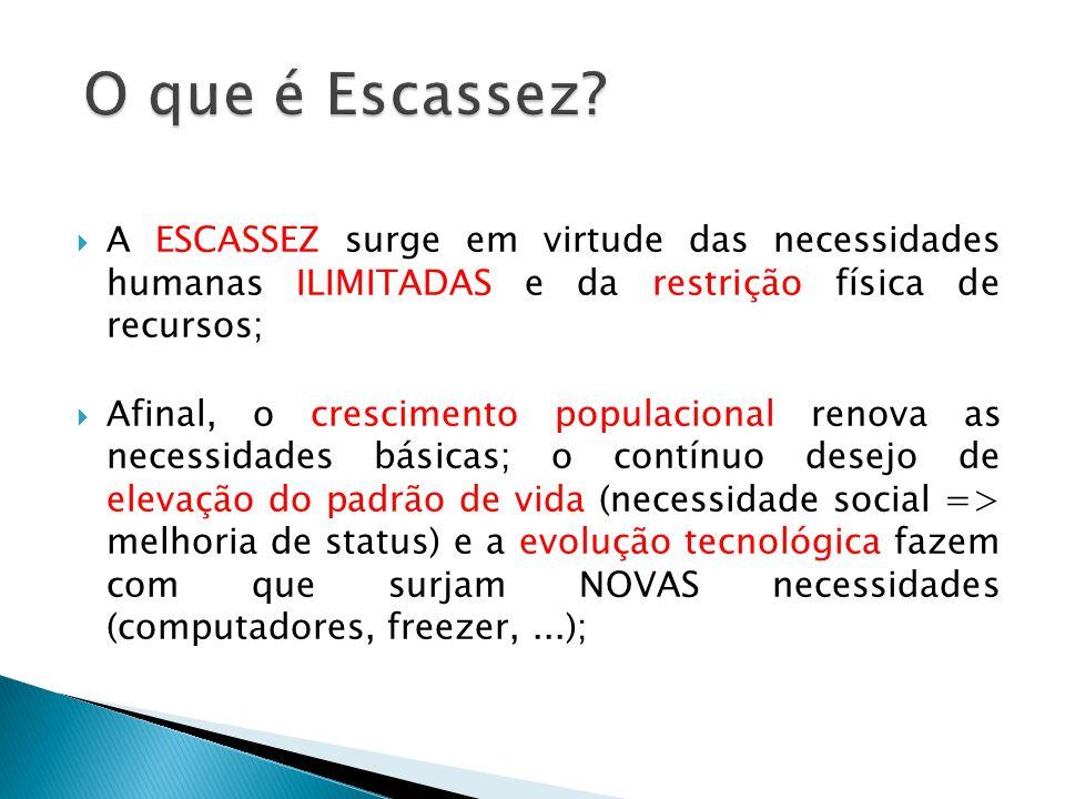 O que é Escassez A ESCASSEZ surge em virtude das necessidades humanas ILIMITADAS e da restrição física de recursos;