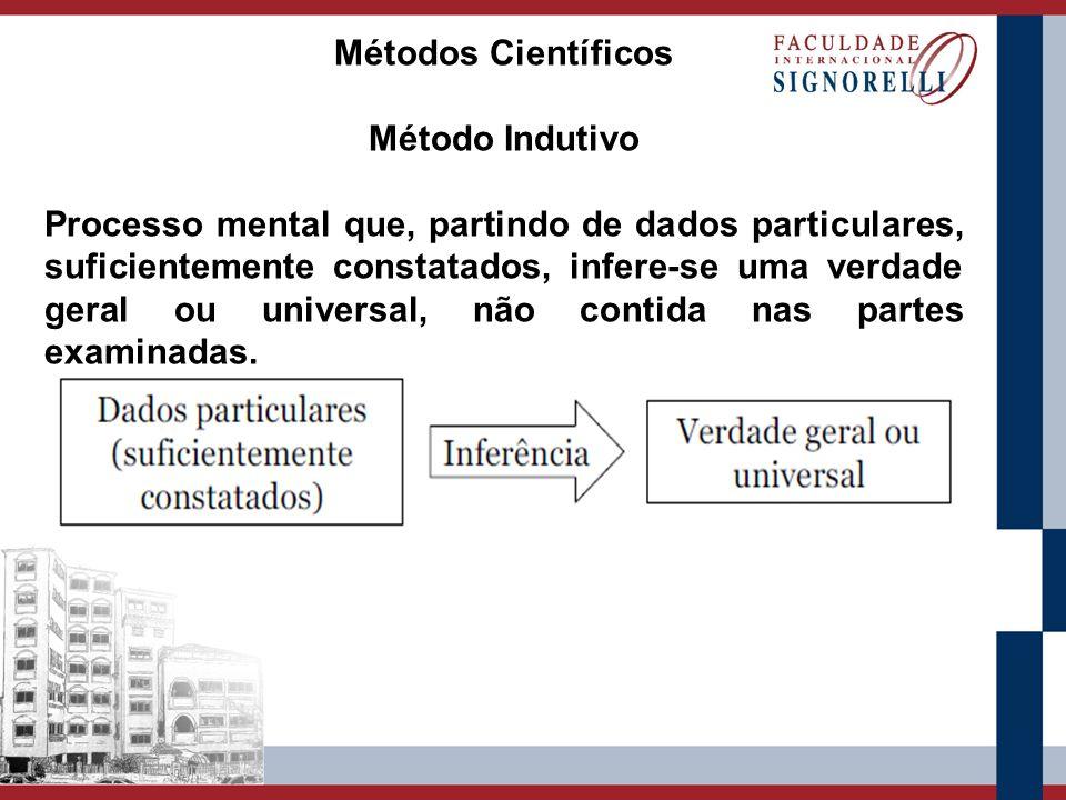 Métodos Científicos Método Indutivo.