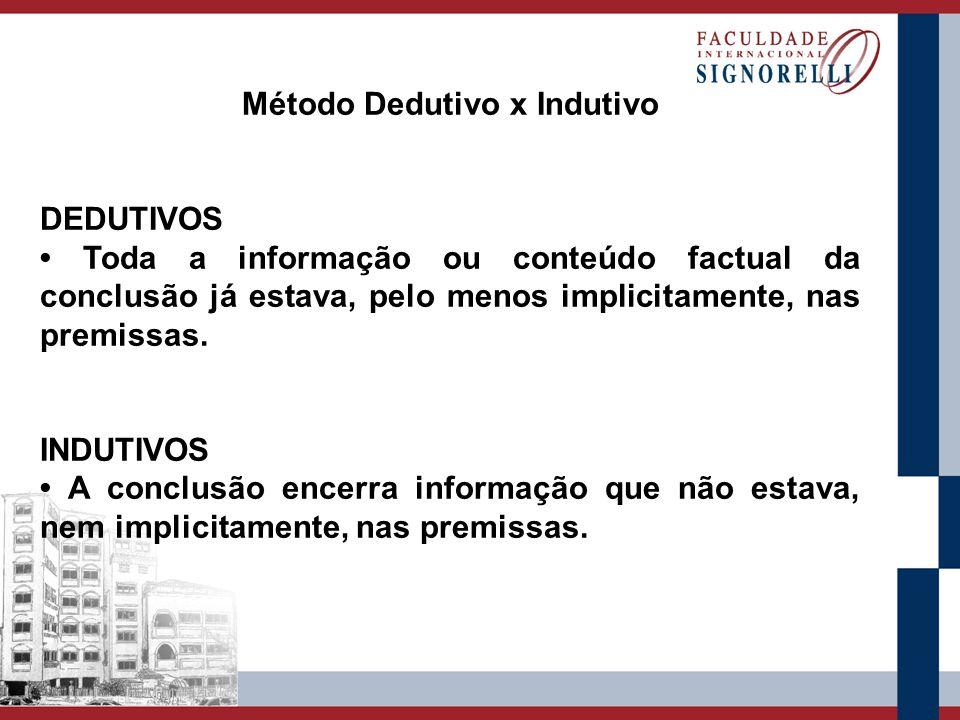 Método Dedutivo x Indutivo