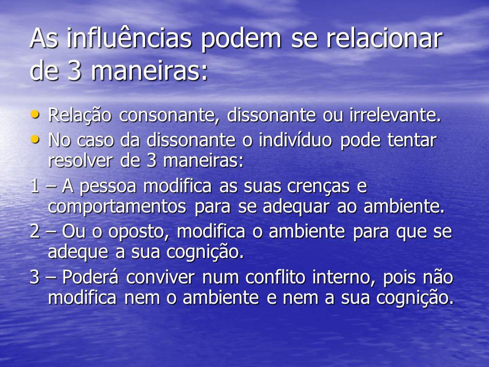 As influências podem se relacionar de 3 maneiras: