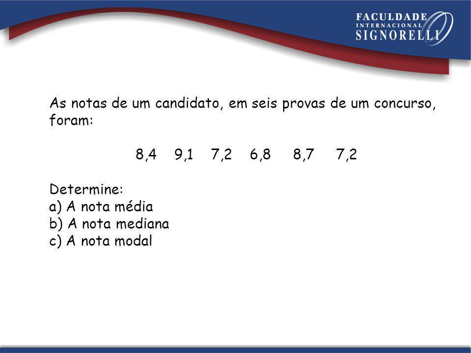 As notas de um candidato, em seis provas de um concurso, foram: