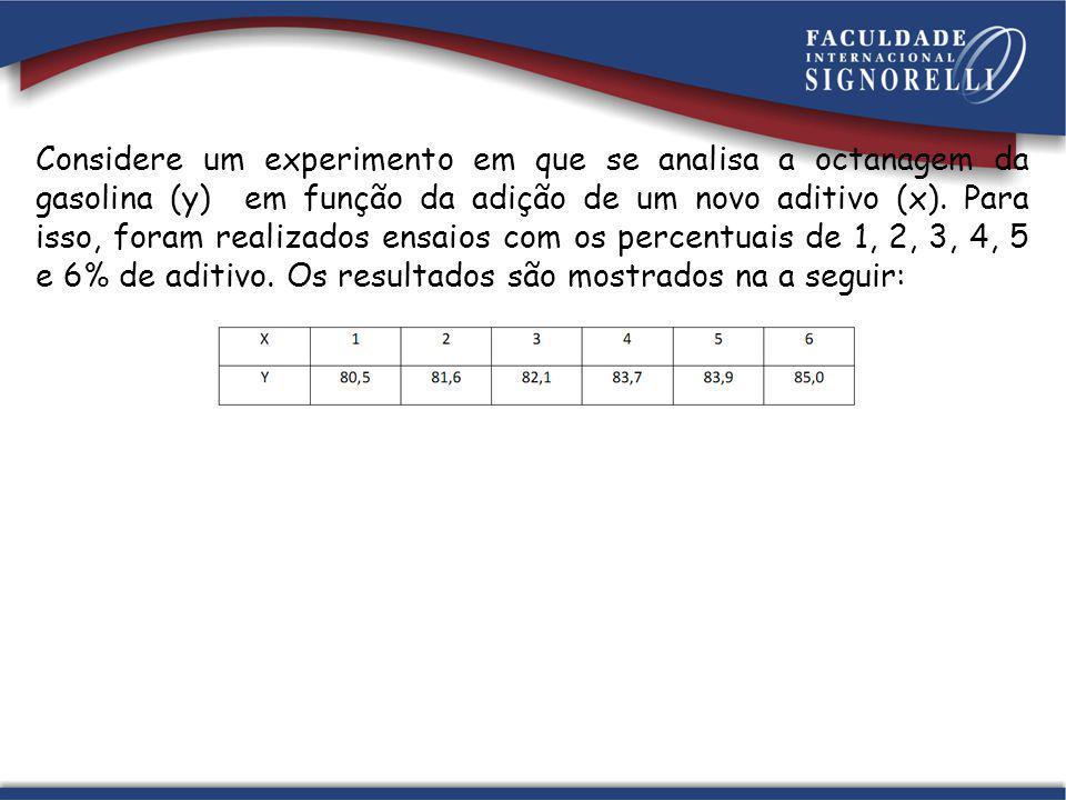 Considere um experimento em que se analisa a octanagem da gasolina (y) em função da adição de um novo aditivo (x).