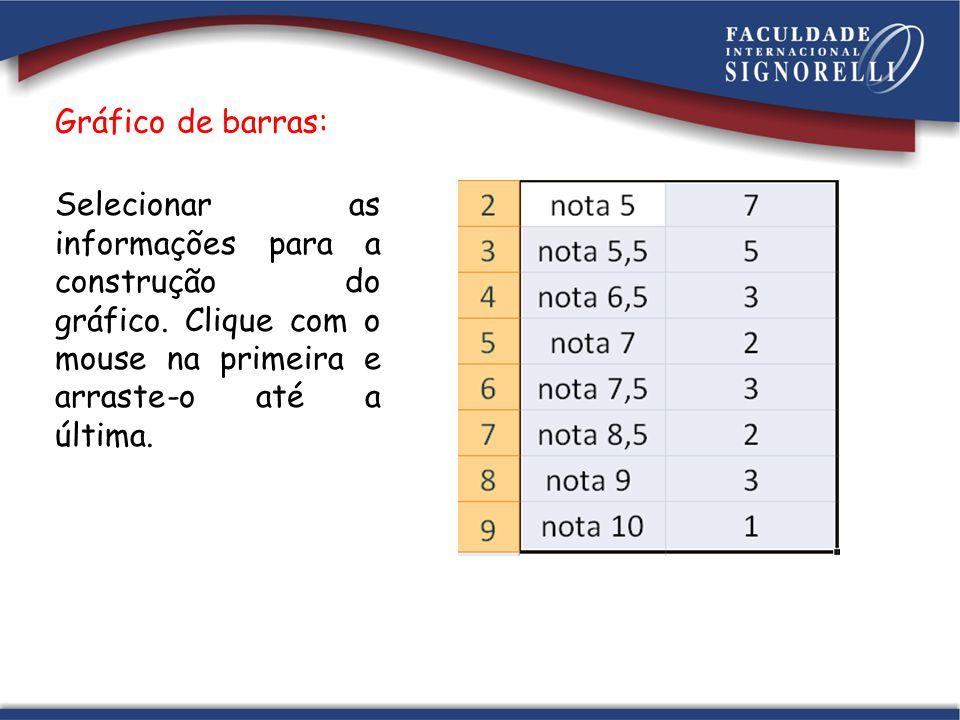 Gráfico de barras: Selecionar as informações para a construção do gráfico.