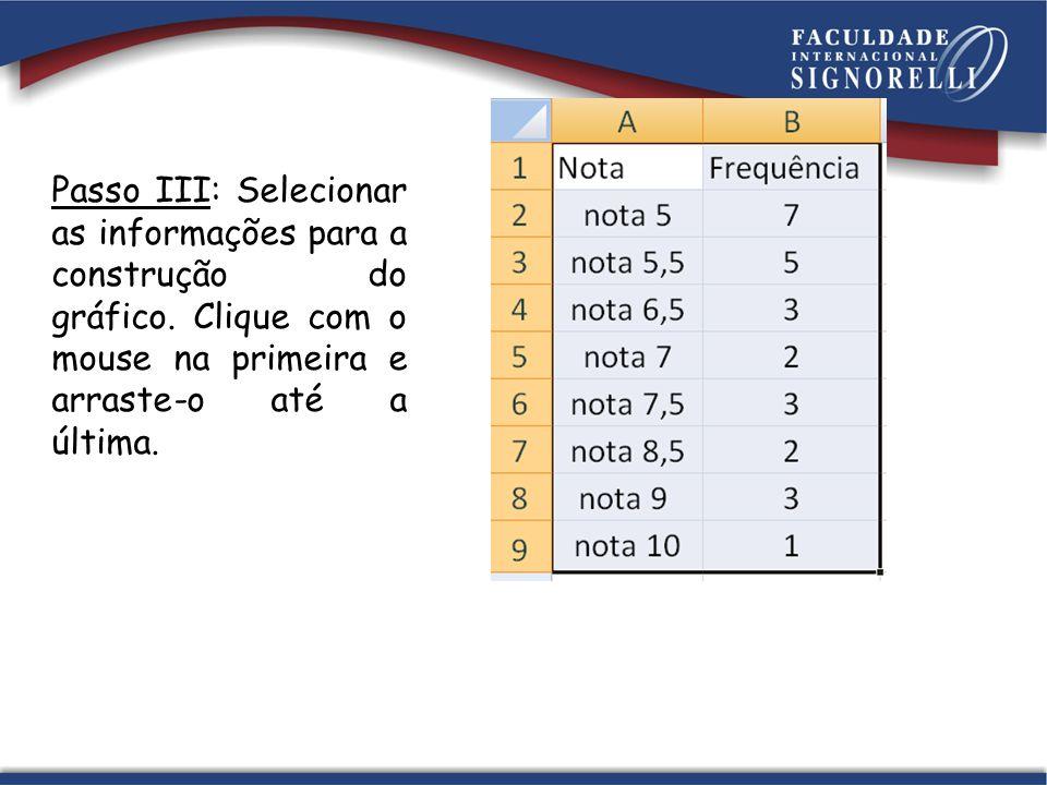 Passo III: Selecionar as informações para a construção do gráfico