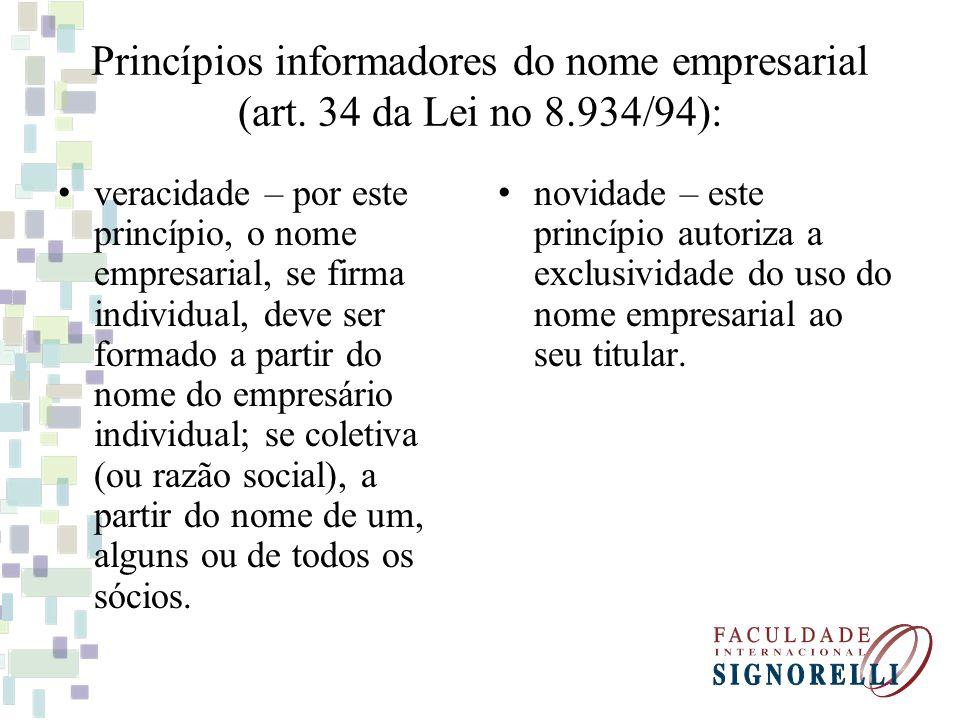 Princípios informadores do nome empresarial (art. 34 da Lei no 8