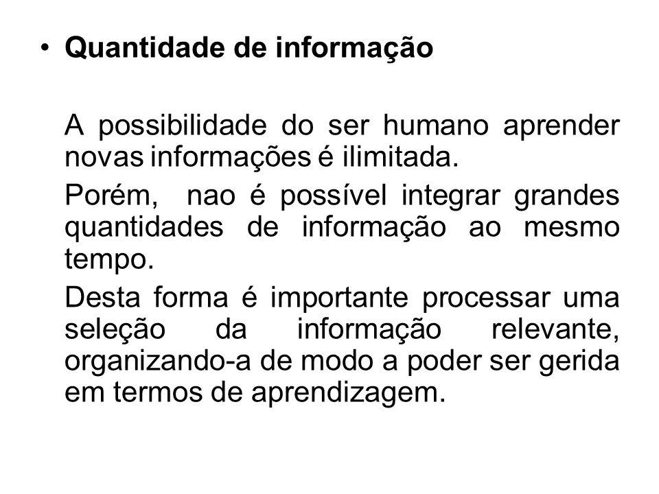 Quantidade de informação