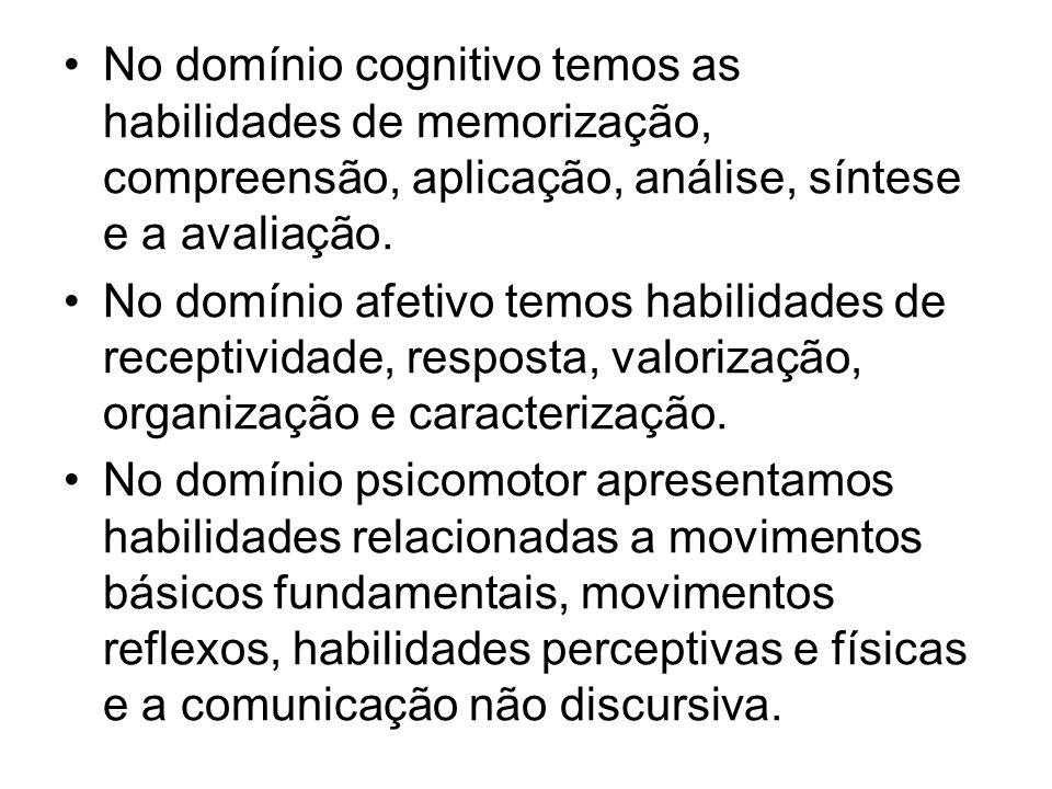 No domínio cognitivo temos as habilidades de memorização, compreensão, aplicação, análise, síntese e a avaliação.