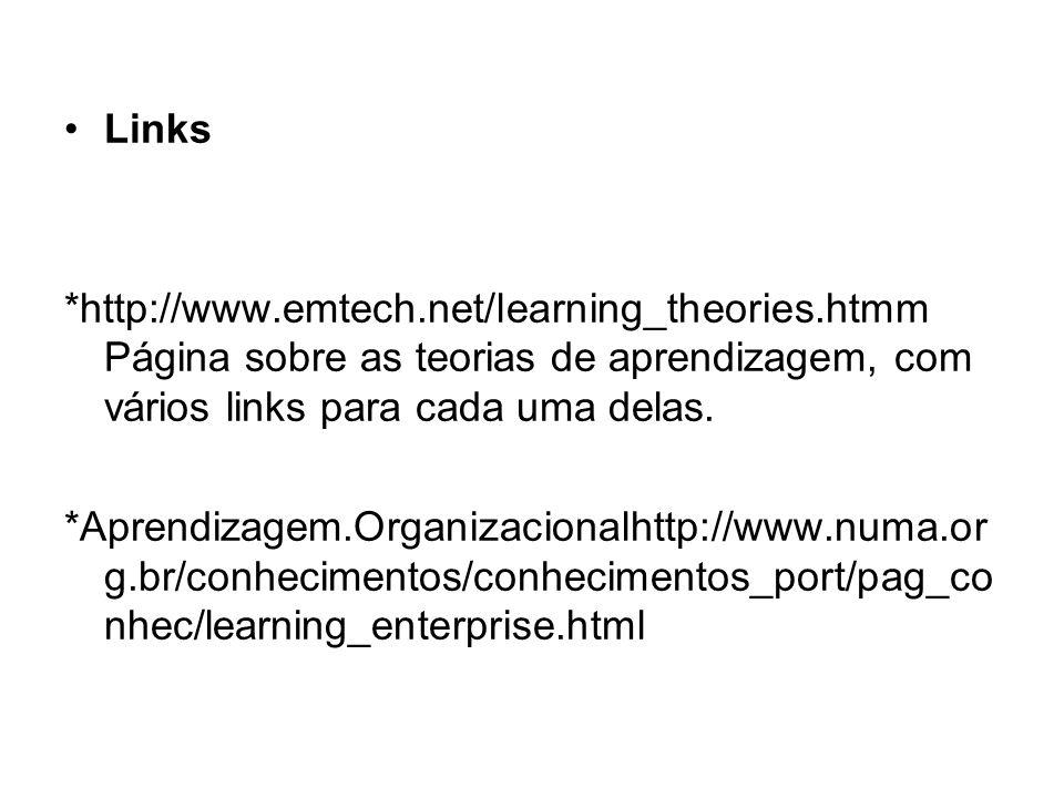 Links *http://www.emtech.net/learning_theories.htmm Página sobre as teorias de aprendizagem, com vários links para cada uma delas.