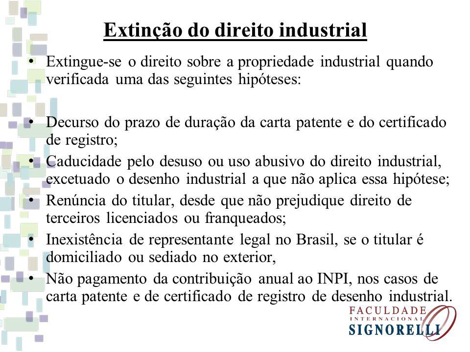 Extinção do direito industrial