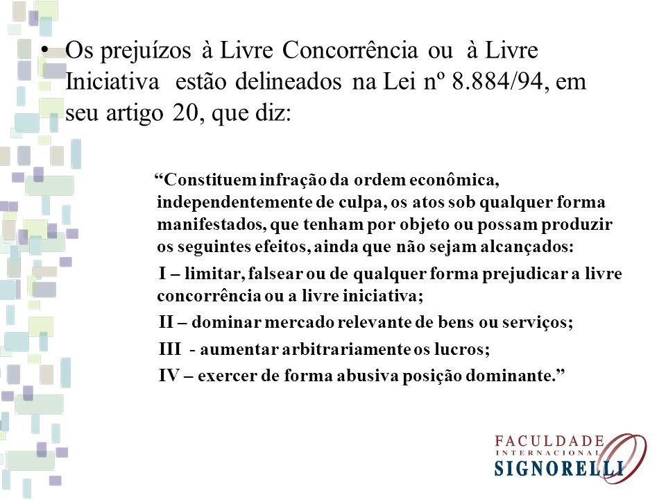 Os prejuízos à Livre Concorrência ou à Livre Iniciativa estão delineados na Lei nº 8.884/94, em seu artigo 20, que diz: