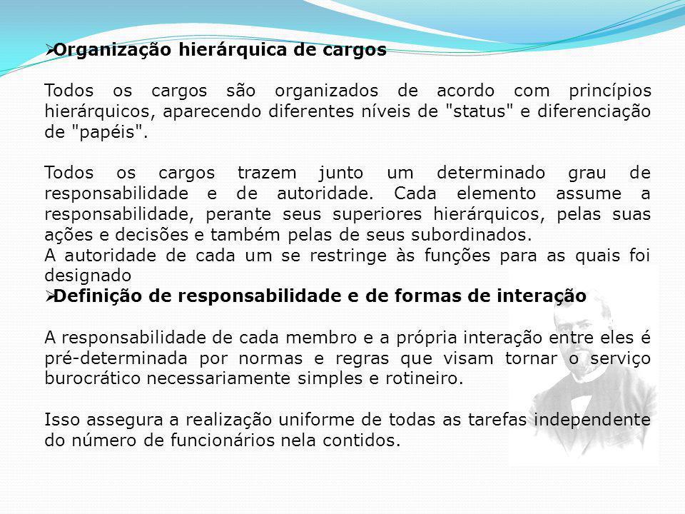 Organização hierárquica de cargos