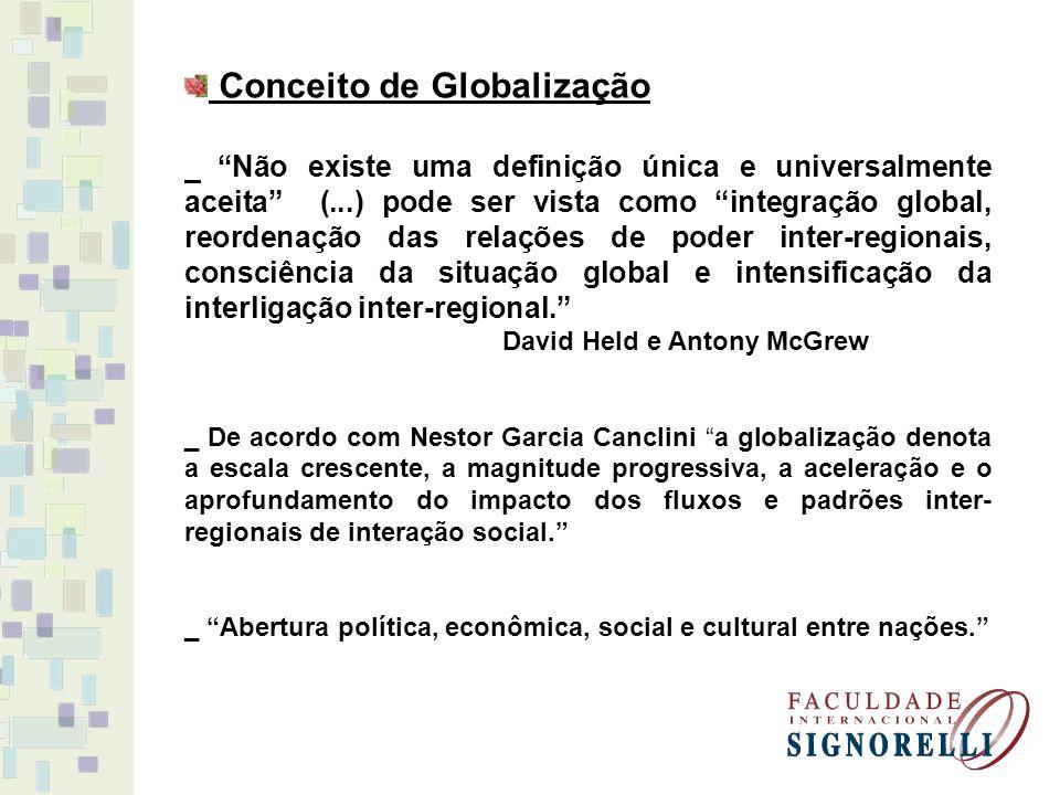 Conceito de Globalização