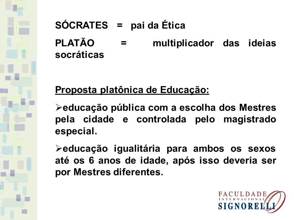 SÓCRATES = pai da Ética PLATÃO = multiplicador das ideias socráticas. Proposta platônica de Educação: